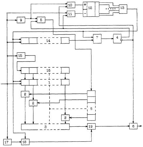 Стохастический генератор функций уолша