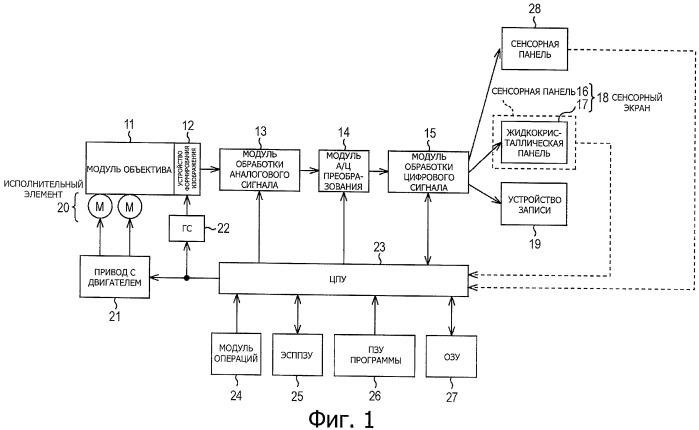 Устройство и способ обработки информации, и компьютерная программа