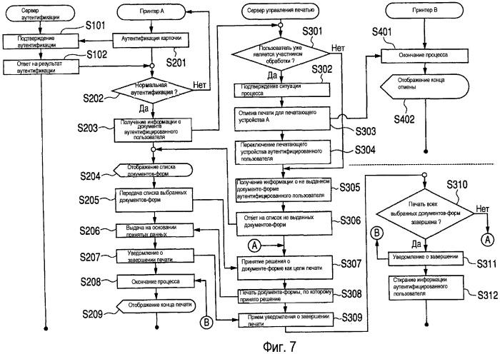 Сервер управления печатью, способ управления печатью, программа и носитель записи