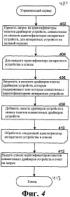 Автоматизированное управление драйверами устройств