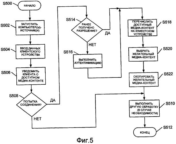 Объединение и синхронизация близлежащих источников информации