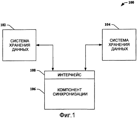 Безопасность в приложениях синхронизации равноправных узлов