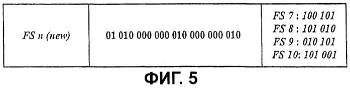 Носитель записи с областью связывания, включающий в себя синхронизирующую комбинацию, и устройство и способы формирования, записи и воспроизведения носителя записи