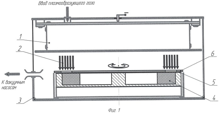 Способ получения газодинамических канавок и устройство для его осуществления