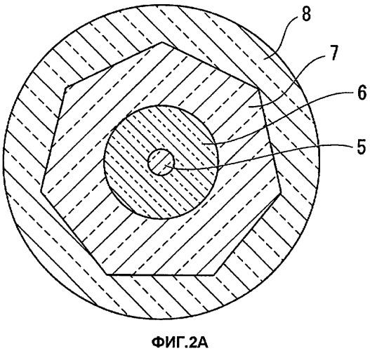 Волокно с легированной редкоземельным элементом сердцевиной и многослойной оболочкой, волоконный усилитель и волоконный лазер