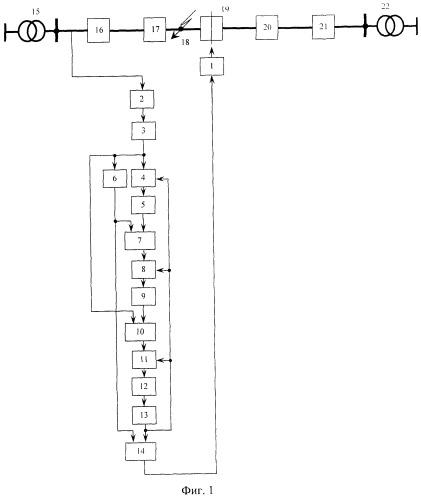 Способ запрета сетевого автоматического включения резерва на короткое замыкание
