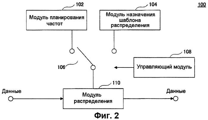 Передающее устройство и способ передачи данных