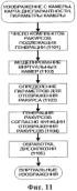Система и способ формирования и воспроизведения трехмерного видеоизображения