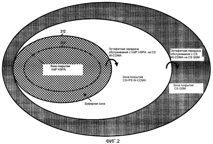 Способ и устройство для сохранения непрерывности вызова при беспроводной связи