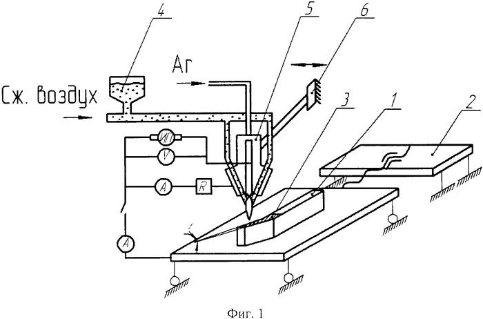 Способ плазменной наплавки сужающейся боковой части носка почворежущего рабочего органа со стороны полевого обреза
