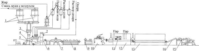 Способ производства бараночных изделий с использованием свч-энергии