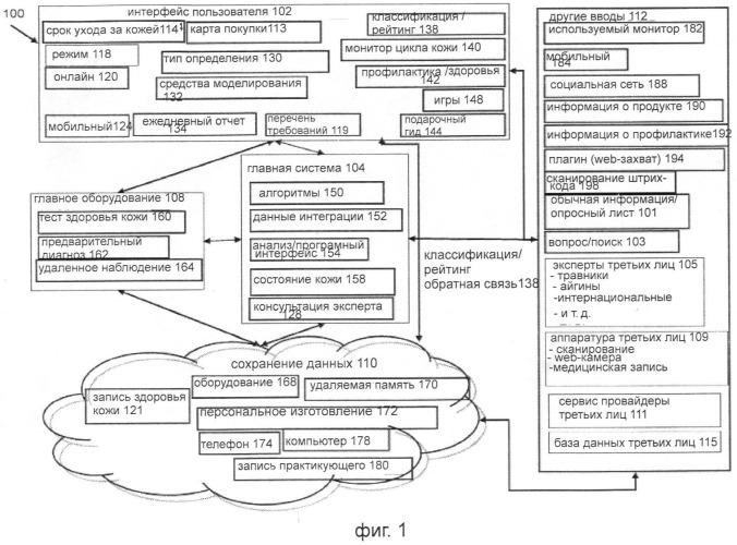 Система, устройство и способ кожного изображения