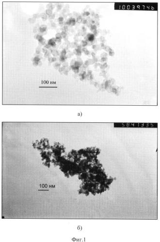 Способ получения композиции с антиоксидантными свойствами