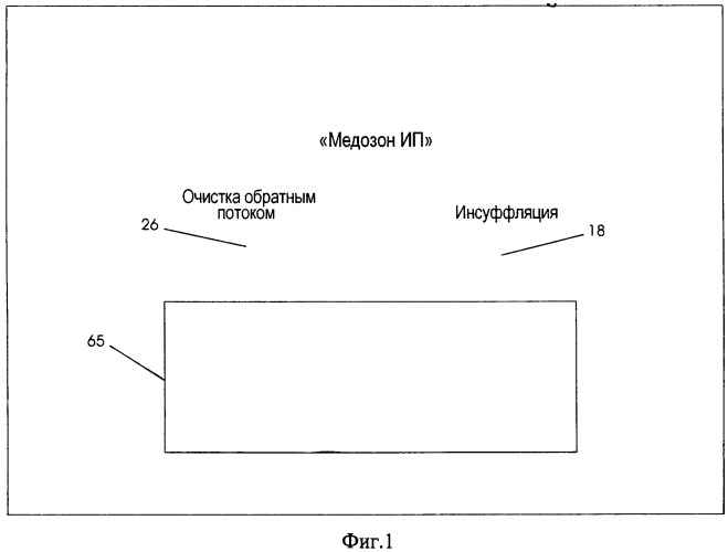 Система дозирования для озона или смеси озон/кислород