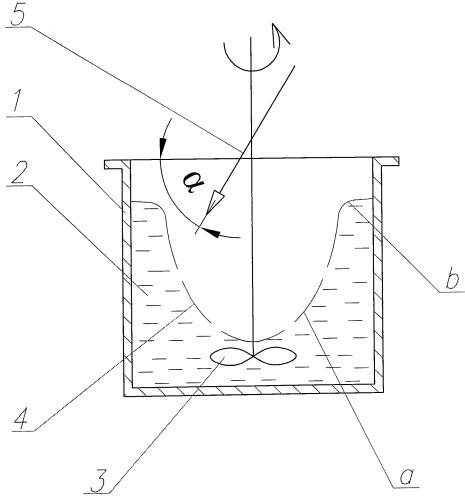 Способ криогенного гранулирования растворов и суспензий
