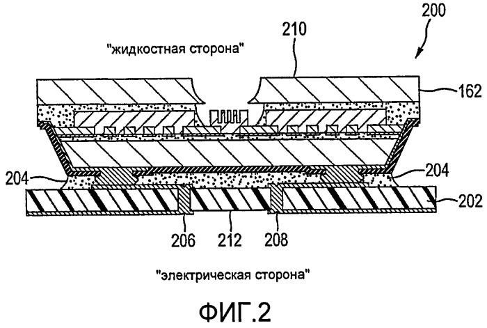 Платформа система в корпусе для электронно-микрофлюидных устройств