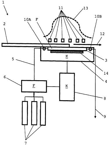 Способ и устройство для модификации наружных поверхностей плоских субстратов