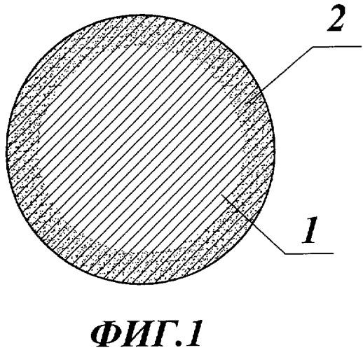 Электротехническая проволока из алюминиевого сплава и способ ее изготовления