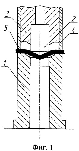 Способ изготовления сферических или конических шайб высотой, в 2...2,5 раза превышающей толщину исходного материала