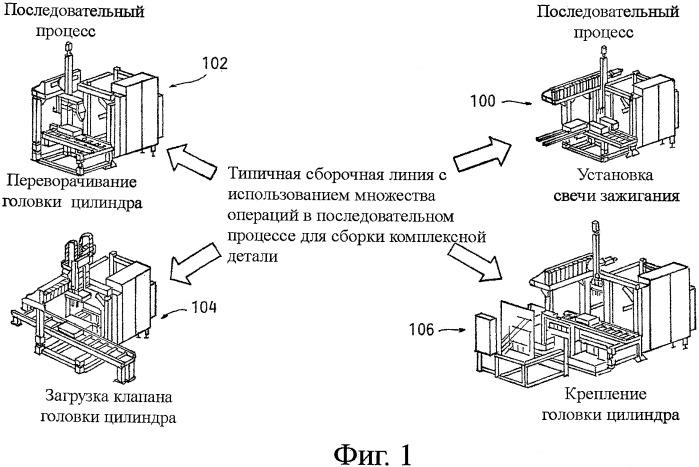 Способ и аппаратура для сборки комплексного изделия в параллельной системе подготовки продукции