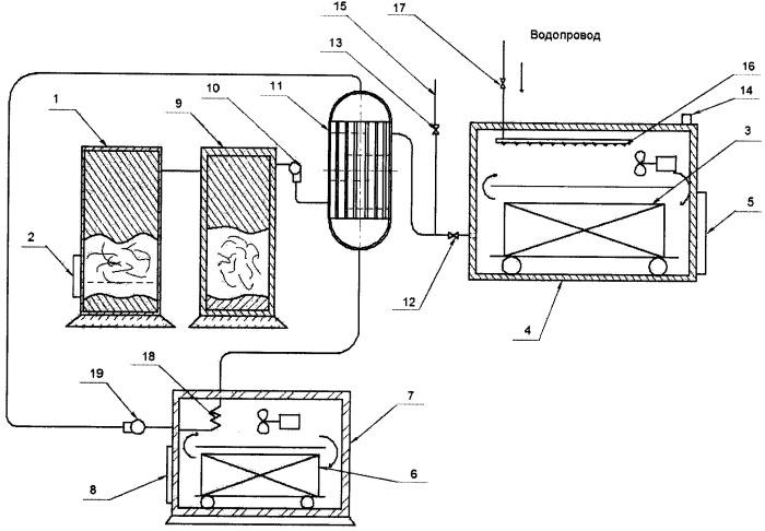 Способ термообработки древесины