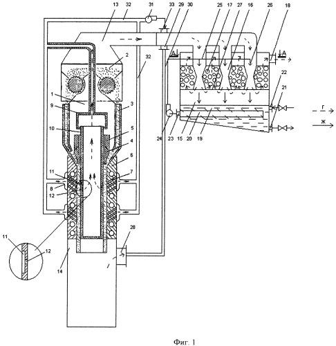 Установка для получения экструзионных древесно-стружечных плит