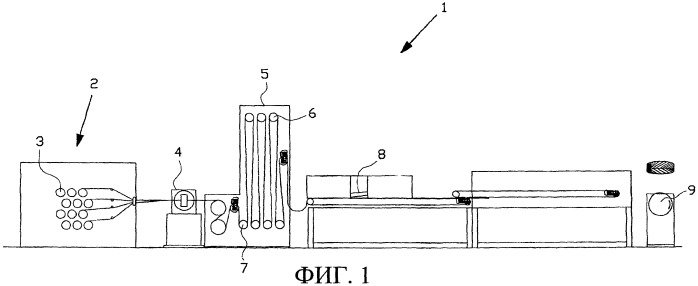 Устройство для изготовления резинового полосового материала