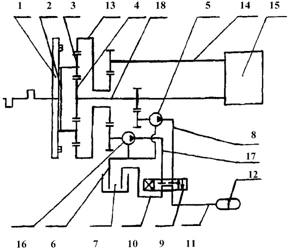 Муфта-редуктор с пневмогидравлическим упругим элементом