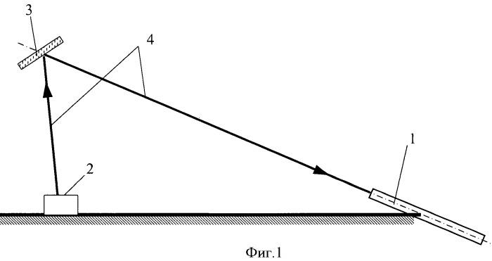 """Способ создания теплового канала для вывода воздушно-космического аппарата на околоземную орбиту с помощью """"пушечного"""" старта"""
