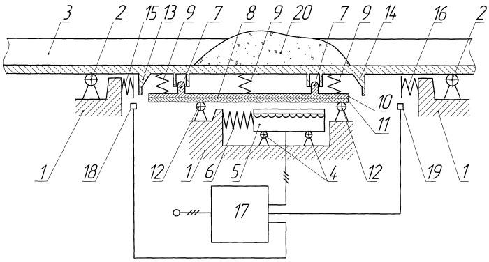 инерционного конвейера
