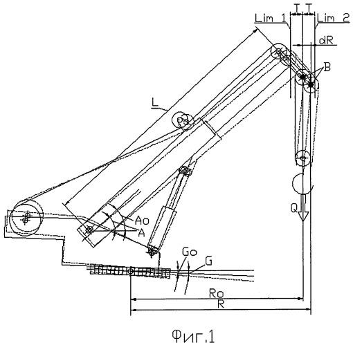 Способ уменьшения раскачивания груза при подъеме стреловым краном и система для его осуществления