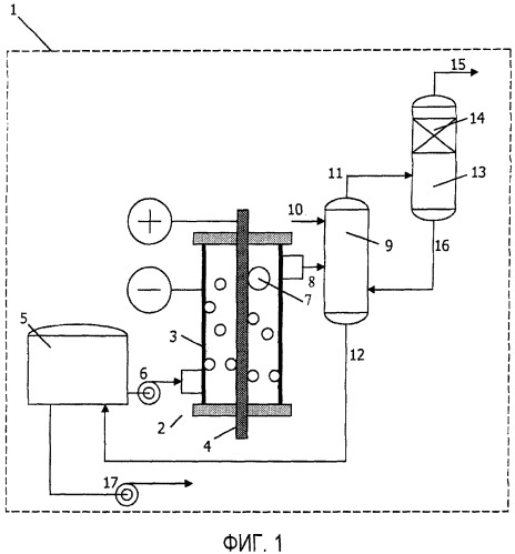 Электрохимическая обработка растворов, содержащих шестивалентный хром
