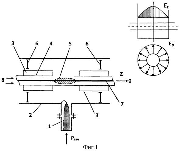 Устройство для изготовления кварцевых заготовок волоконных световодов