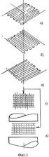 Способ изготовления заготовок из углерод-углеродных композиционных материалов