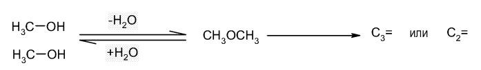Применение катализатора на основе цеолитов для превращения кислородсодержащих соединений до низших олефинов, а также способ получения низших олефинов