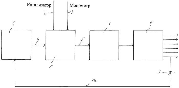 Способ олигомеризации и/или полимеризации с промывкой оборудования и трубопровода