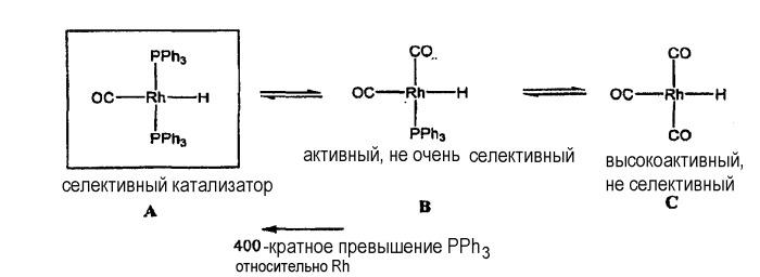 Тетрафосфорные лиганды для каталитического гидроформилирования и родственных реакций