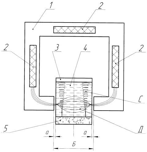 Устройство для проведения обработки содержащих этиловый спирт напитков
