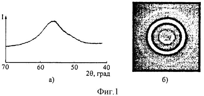 Способ упрочняющей обработки аморфных сплавов на основе железа
