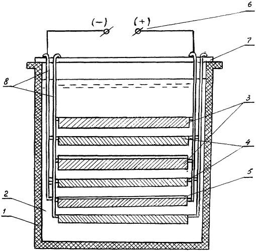 Устройство электролизеров