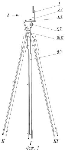 Стволовая навесная бурильная установка