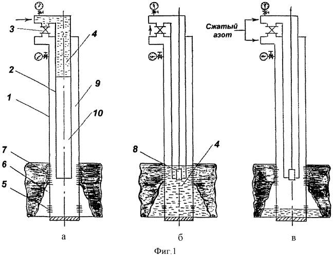 Способ обработки призабойной зоны скважины