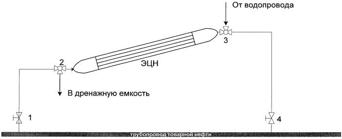 Способ защиты электроцентробежного насоса от отложения солей