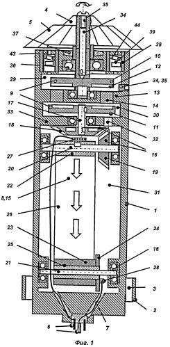Генератор питания телеметрической системы