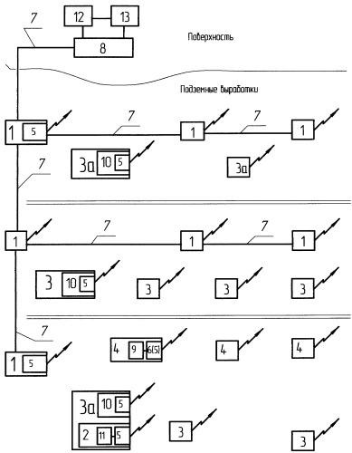 Система мониторинга подвижных объектов
