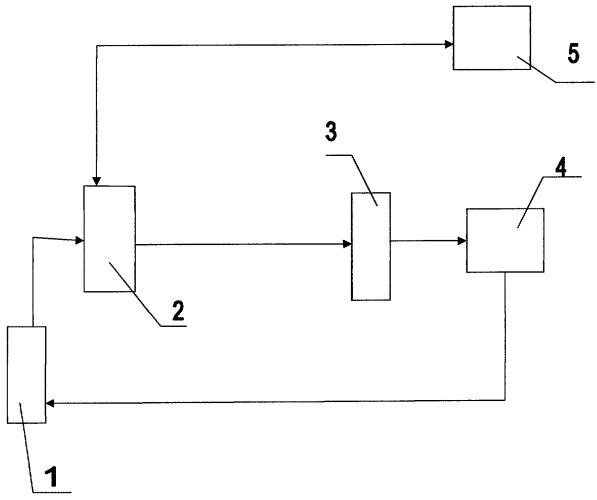Способ управления расходом топлива на запуске газотурбинной установки