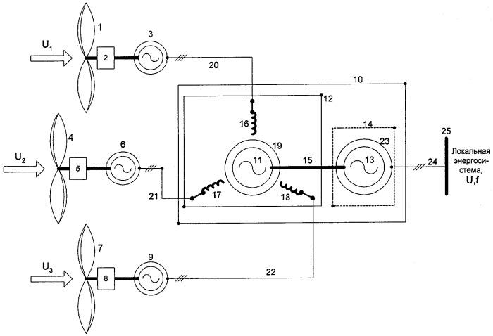 Автономная ветроэнергетическая станция