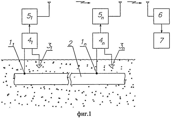 Способ коррозионного мониторинга магистрального трубопровода с устройством катодной защиты