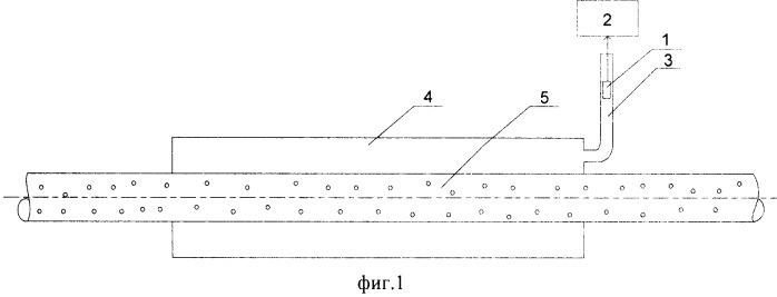 Акустический способ диагностики технического состояния перехода магистрального трубопровода через естественные или искусственные преграды