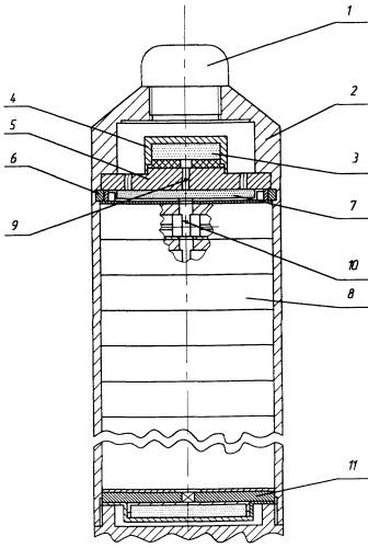 Турбореактивный снаряд радиолокационных помех